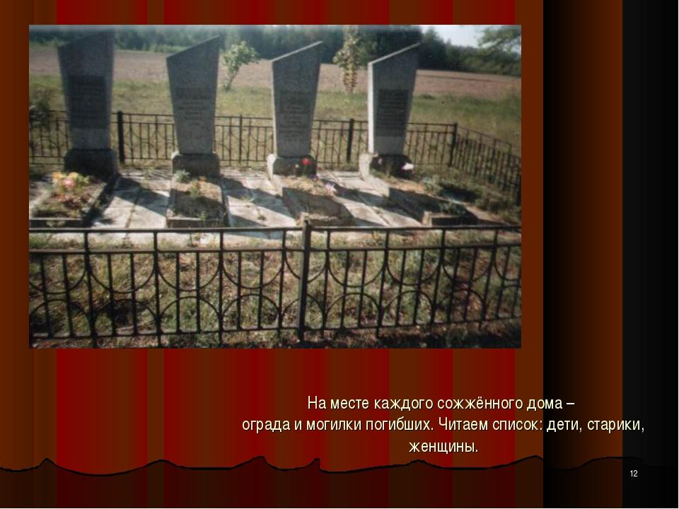 * На месте каждого сожжённого дома – ограда и могилки погибших. Читаем список...