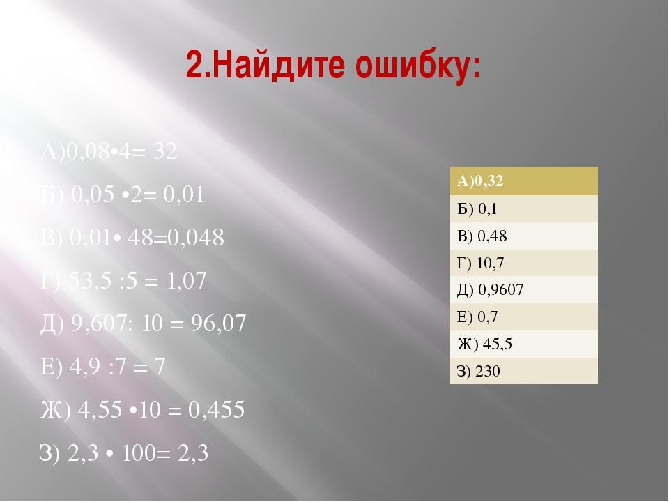 2.Найдите ошибку: А)0,08•4= 32 Б) 0,05 •2= 0,01 В) 0,01• 48=0,048 Г) 53,5 :5...