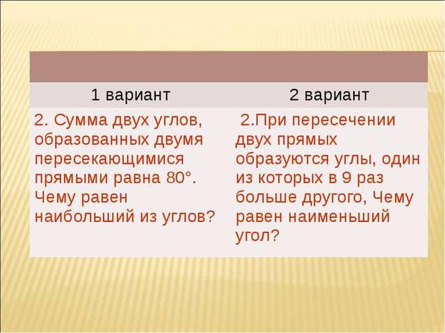1 вариант2 вариант 2. Сумма двух углов, образованных двумя пересекающимися...