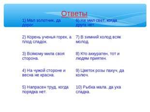 Ответы 1) Мал золотник, да дорог.6) Не мил свет, когда друга нет. 2) Корень