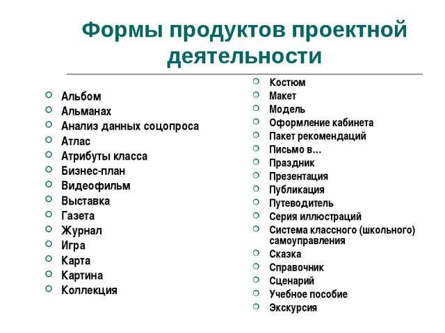 Формы продуктов проектной деятельности Альбом Альманах Анализ данных соцопрос...