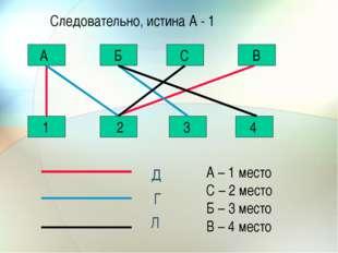 С Б А В 1 2 3 4 Д Г Л Следовательно, истина А - 1 А – 1 место С – 2 место Б –