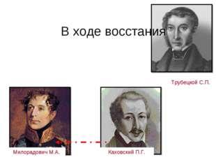 Трубецкой С.П. Милорадович М.А. В ходе восстания Каховский П.Г.