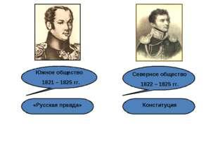 Южное общество 1821 – 1825 гг. Северное общество 1822 – 1825 гг. «Русская пра