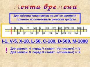 Для обозначения веков на ленте времени принято использовать римские цифры. I-