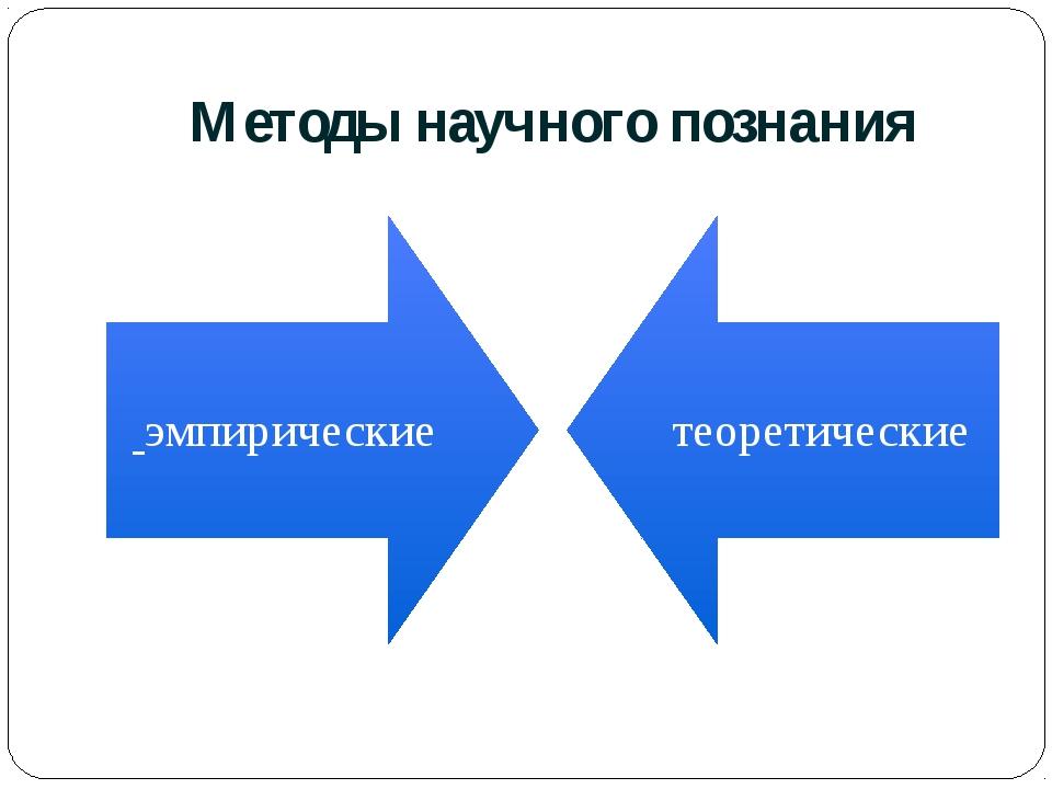 Методы научного познания