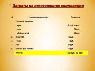 Затраты на изготовление композиции №Наименование затрат Стоимость 1. Основ