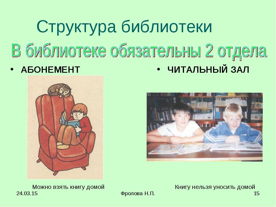 * Фролова Н.П. * Структура библиотеки АБОНЕМЕНТ Можно взять книгу домой ЧИТАЛ...