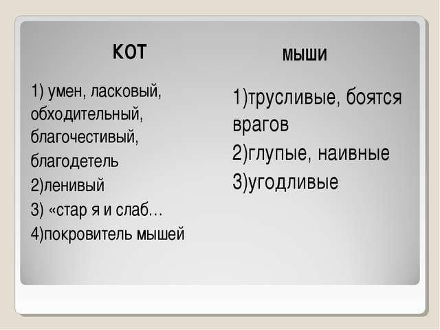КОТ МЫШИ 1) умен, ласковый, обходительный, благочестивый, благодетель 2)лени...
