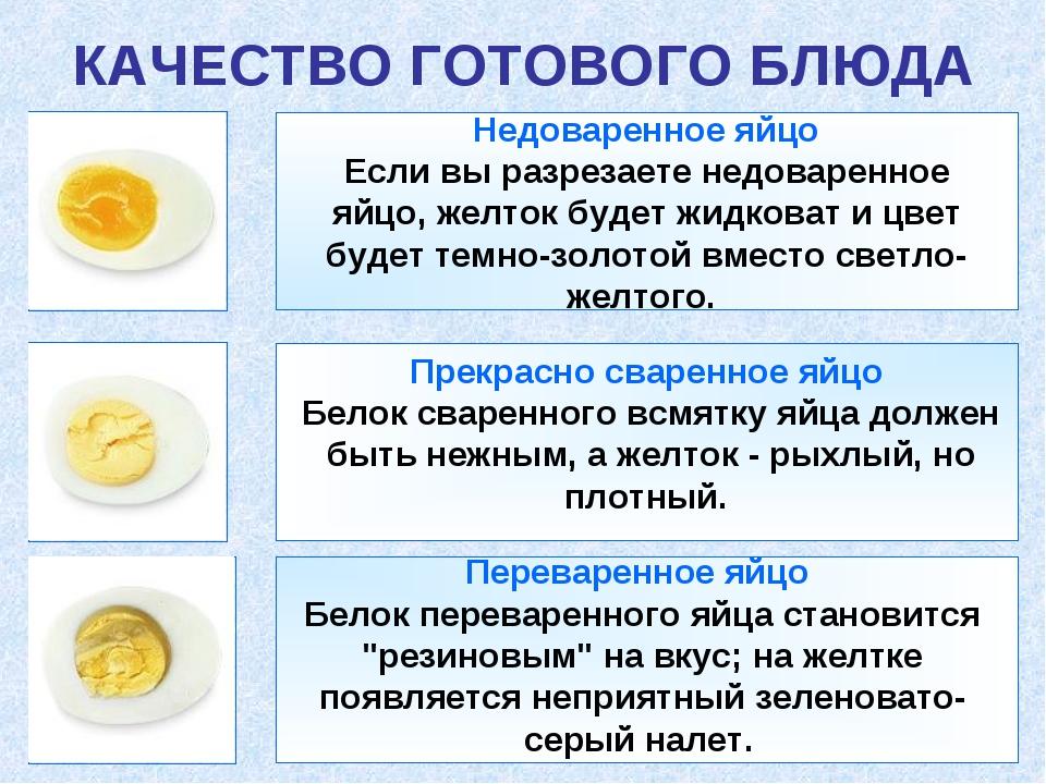 Прекрасно сваренное яйцо Белок сваренного всмятку яйца должен быть нежным, а...