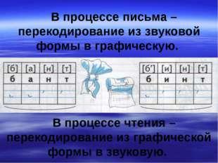 В процессе письма – перекодирование из звуковой формы в графическую. В проце
