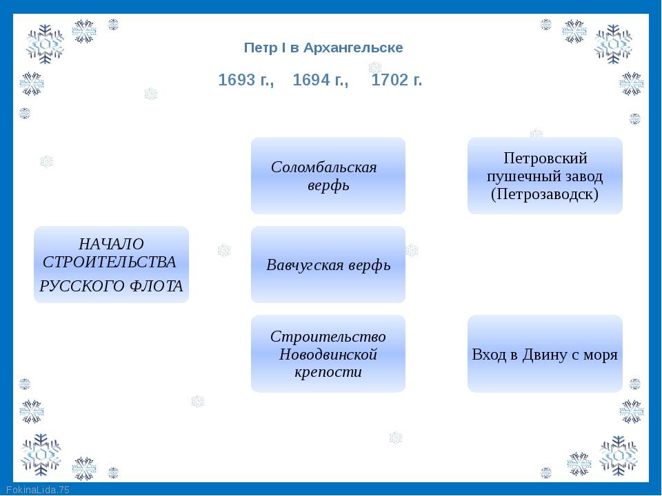 Петр I в Архангельске 1693 г., 1694 г., 1702 г. FokinaLida.75