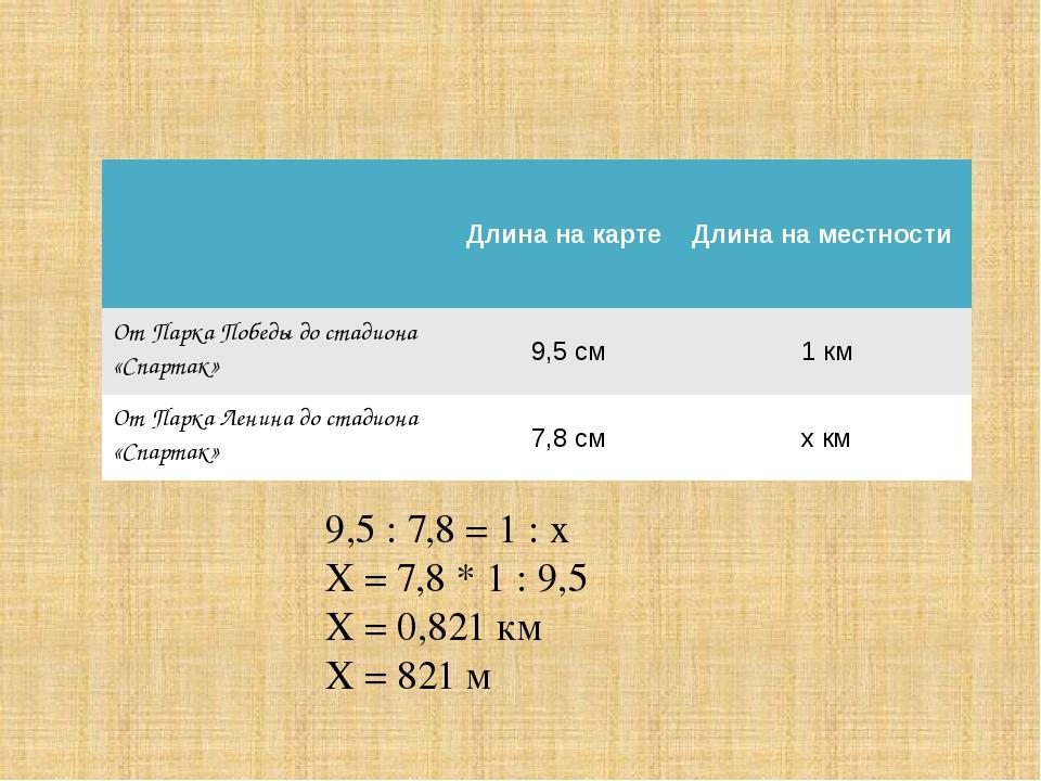 9,5 : 7,8 = 1 : х Х = 7,8 * 1 : 9,5 Х = 0,821 км Х = 821 м Длина на карте Дли...