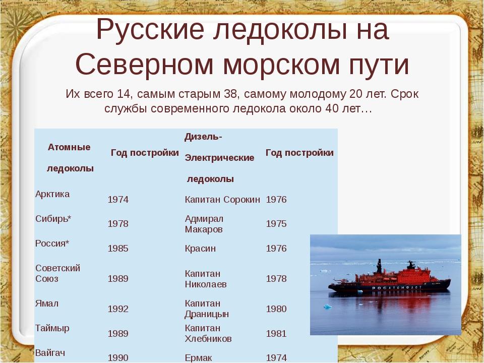 Русские ледоколы на Северном морском пути Их всего 14, самым старым 38, самом...