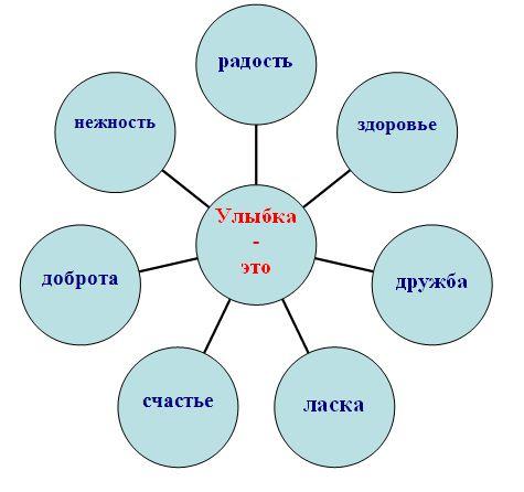 http://onayu12.narod.ru/images/002.jpg