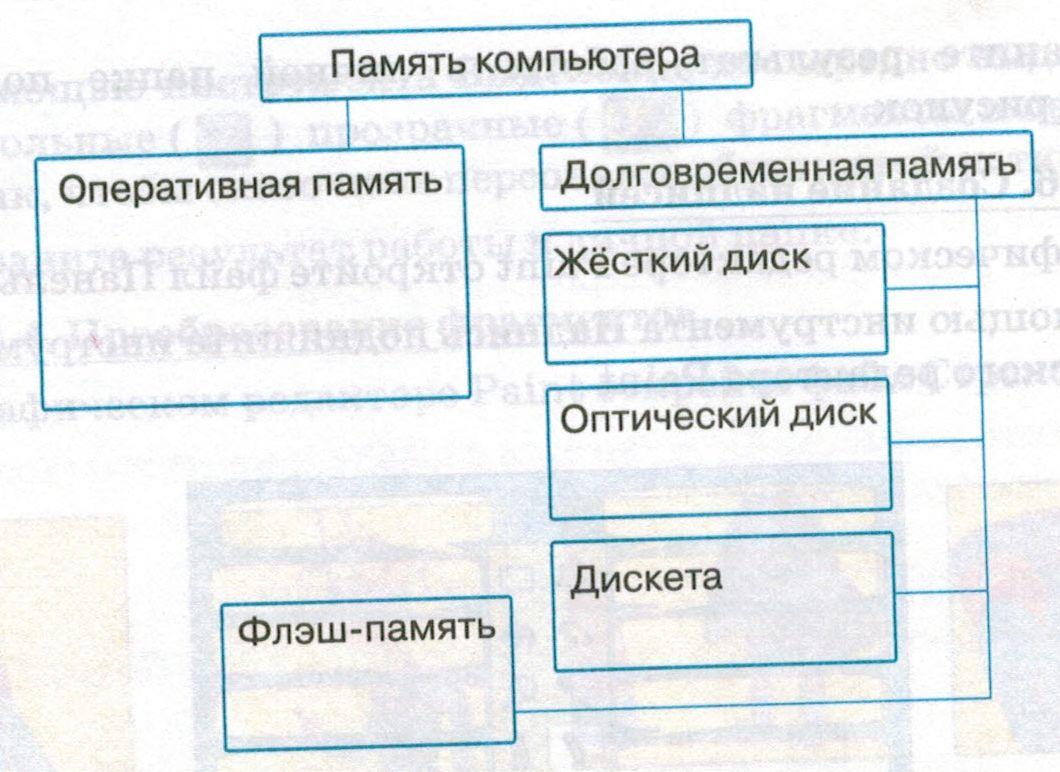 C:\Documents and Settings\User\Рабочий стол\файл5.jpg
