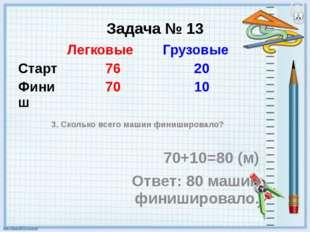 Задача № 13 3. Сколько всего машин финишировало? 70+10=80 (м) Ответ: 80 машин
