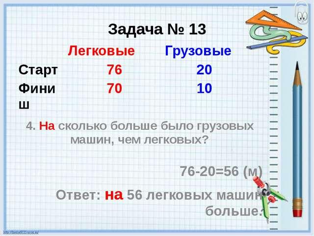 Задача № 13 4. На сколько больше было грузовых машин, чем легковых? 76-20=56...
