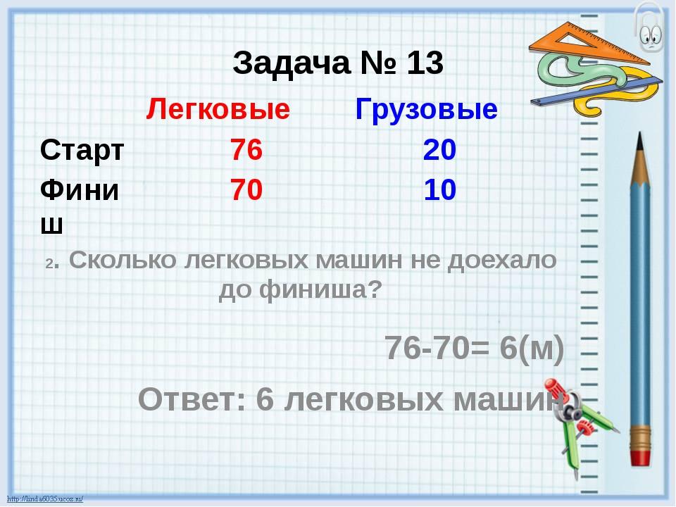Задача № 13 2. Сколько легковых машин не доехало до финиша? 76-70= 6(м) Ответ...