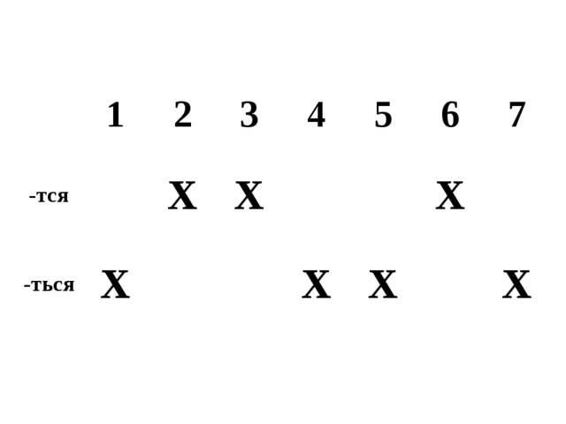 1 2 3 4 5 6 7 -тся  Х Х   Х  -ться Х   Х Х  Х