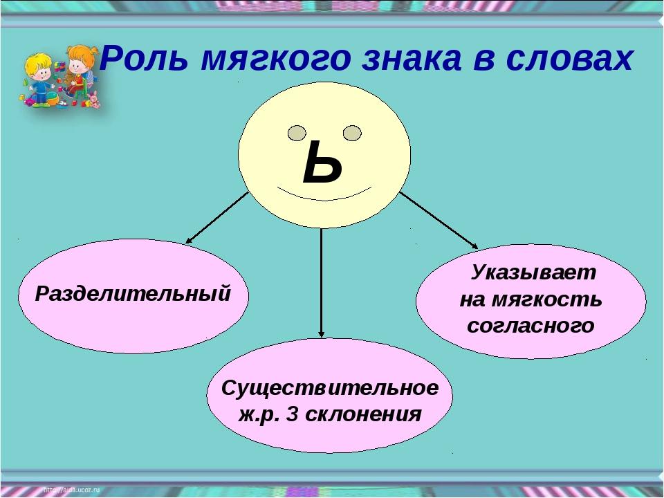 Разделительный Указывает на мягкость согласного Существительное ж.р. 3 склон...