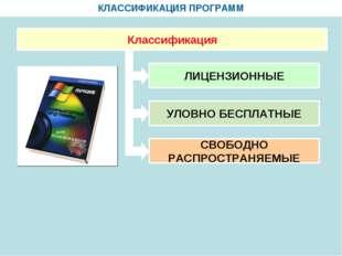 КЛАССИФИКАЦИЯ ПРОГРАММ Классификация ЛИЦЕНЗИОННЫЕ УЛОВНО БЕСПЛАТНЫЕ СВОБОДНО