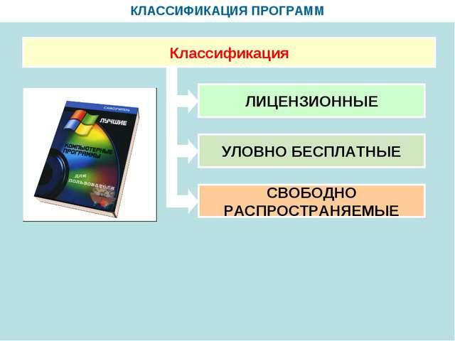 КЛАССИФИКАЦИЯ ПРОГРАММ Классификация ЛИЦЕНЗИОННЫЕ УЛОВНО БЕСПЛАТНЫЕ СВОБОДНО...