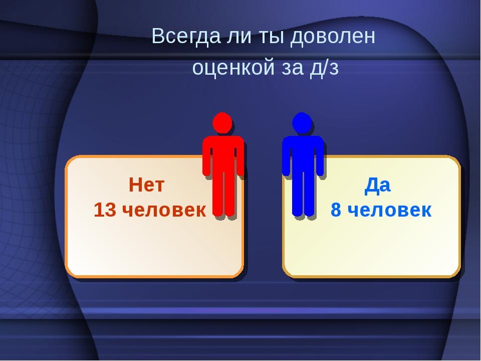 Всегда ли ты доволен оценкой за д/з Нет 13 человек Да 8 человек