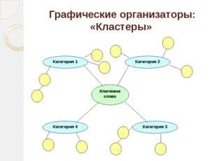 Графические организаторы: «Кластеры» Ключевое слово Категория 1 Категория 4 К