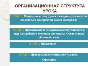 ОРГАНИЗАЦИОННАЯ СТРУКТУРА УРОКА 1 ЭТАП 1. Вхождение в тему урока и создание у
