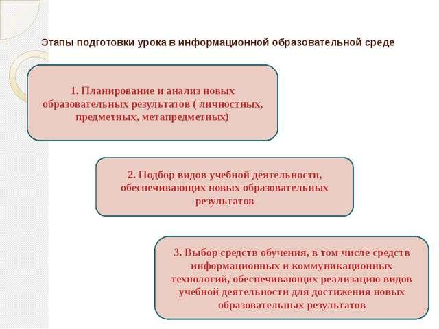 Этапы подготовки урока в информационной образовательной среде 1. Планирование...
