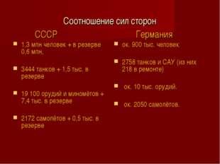Соотношение сил сторон СССР 1,3 млн человек + в резерве 0,6 млн, 3444 танков