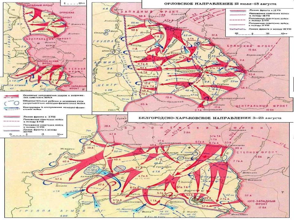 Планирование летне-осенней кампании 1943 года Оперативно-стратегическая знач...
