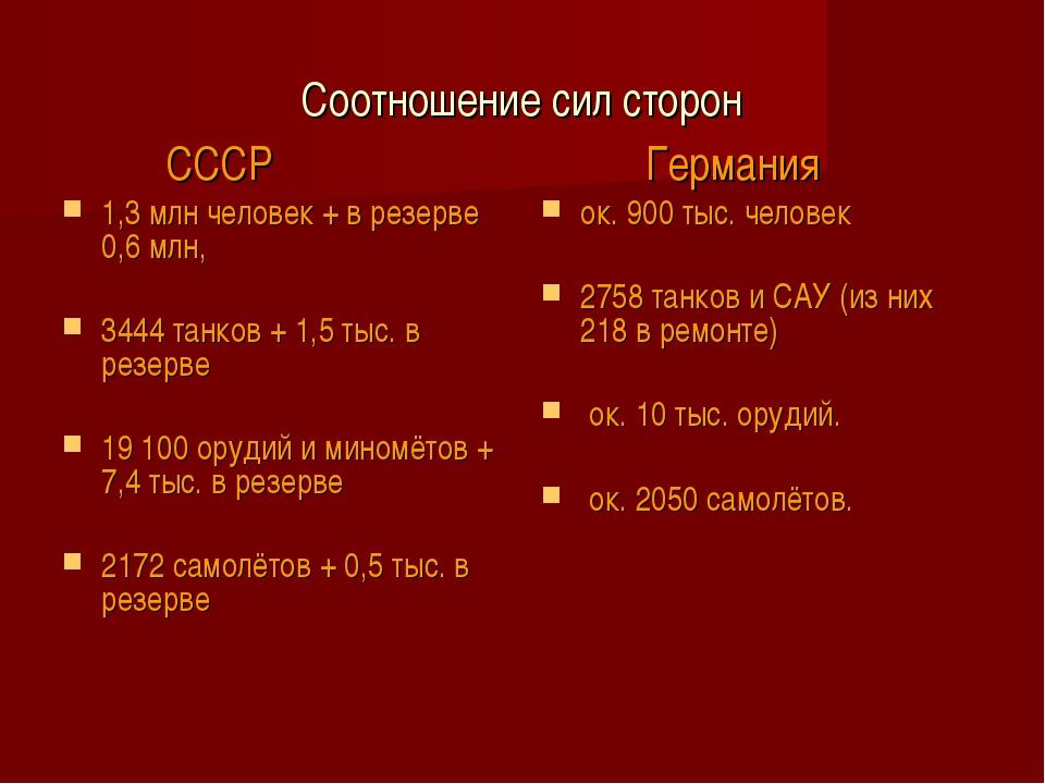 Соотношение сил сторон СССР 1,3 млн человек + в резерве 0,6 млн, 3444 танков...