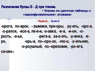 Различение буквы Б - Д при чтении. • Чтение по цепочке таблицы с «зашифрован
