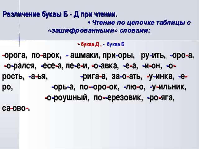 Различение буквы Б - Д при чтении. • Чтение по цепочке таблицы с «зашифрован...