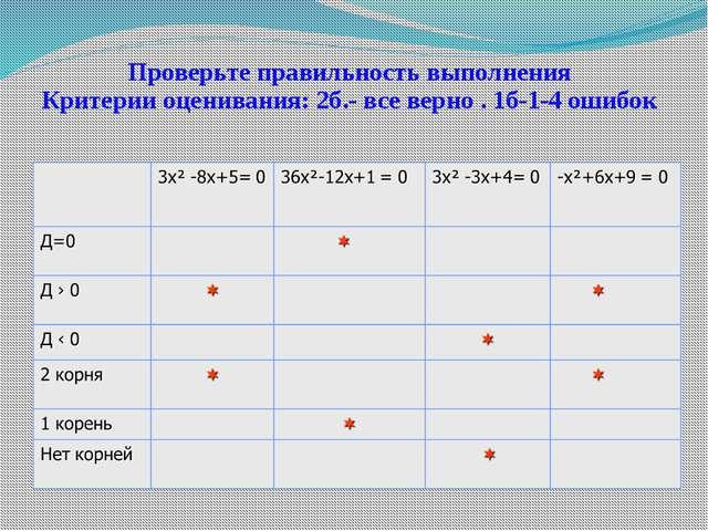 Проверьте правильность выполнения Критерии оценивания: 2б.- все верно . 1б-1-...