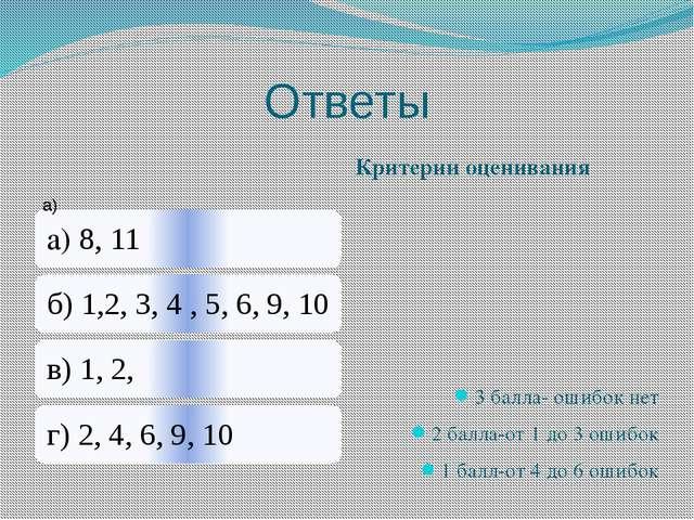 Ответы Критерии оценивания 3 балла- ошибок нет 2 балла-от 1 до 3 ошибок 1 бал...