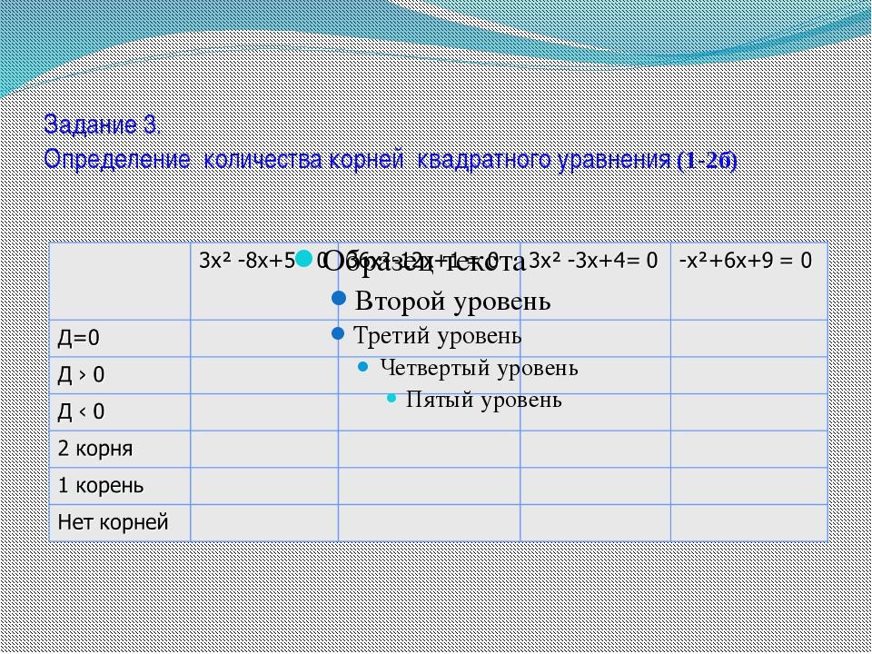 Задание 3. Определение количества корней квадратного уравнения (1-2б)