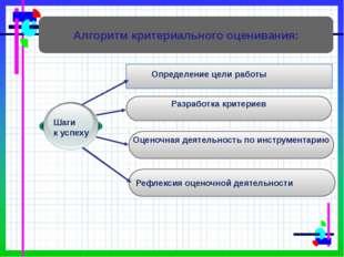 Шаги к успеху Определение цели работы Разработка критериев Оценочная деятельн