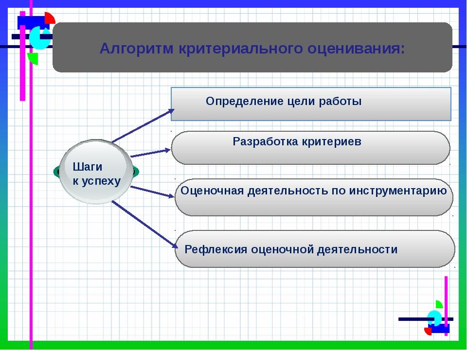 Шаги к успеху Определение цели работы Разработка критериев Оценочная деятельн...