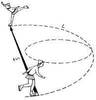 C:\Users\физика\AppData\Local\Temp\HZ$D.152.2010\HZ$D.152.2012\Новая папка (4)\Траектроия движения и перемещение.jpg