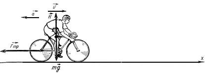 C:\Users\физика\AppData\Local\Temp\HZ$D.152.2010\HZ$D.152.2012\Новая папка (4)\Движение велосипедиста .jpg