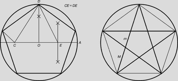 Золотое сечение. Построение правильного пятиугольника и пентаграммы
