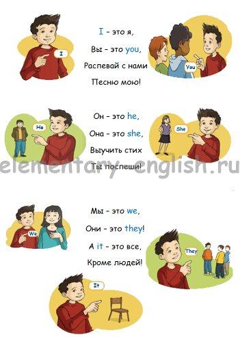 Урок 1 Личные местоимения Учим первые слова