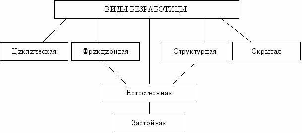 http://rudocs.exdat.com/pars_docs/tw_refs/236/235389/235389_html_5b84839.gif