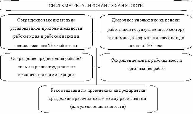 http://rudocs.exdat.com/pars_docs/tw_refs/236/235389/235389_html_2baaac7d.gif