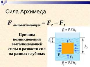 Сила Архимеда Причина возникновения выталкивающей силы в разности сил на разн
