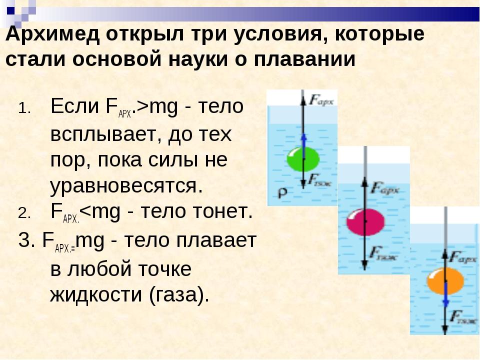 Архимед открыл три условия, которые стали основой науки о плавании Если FАРХ....