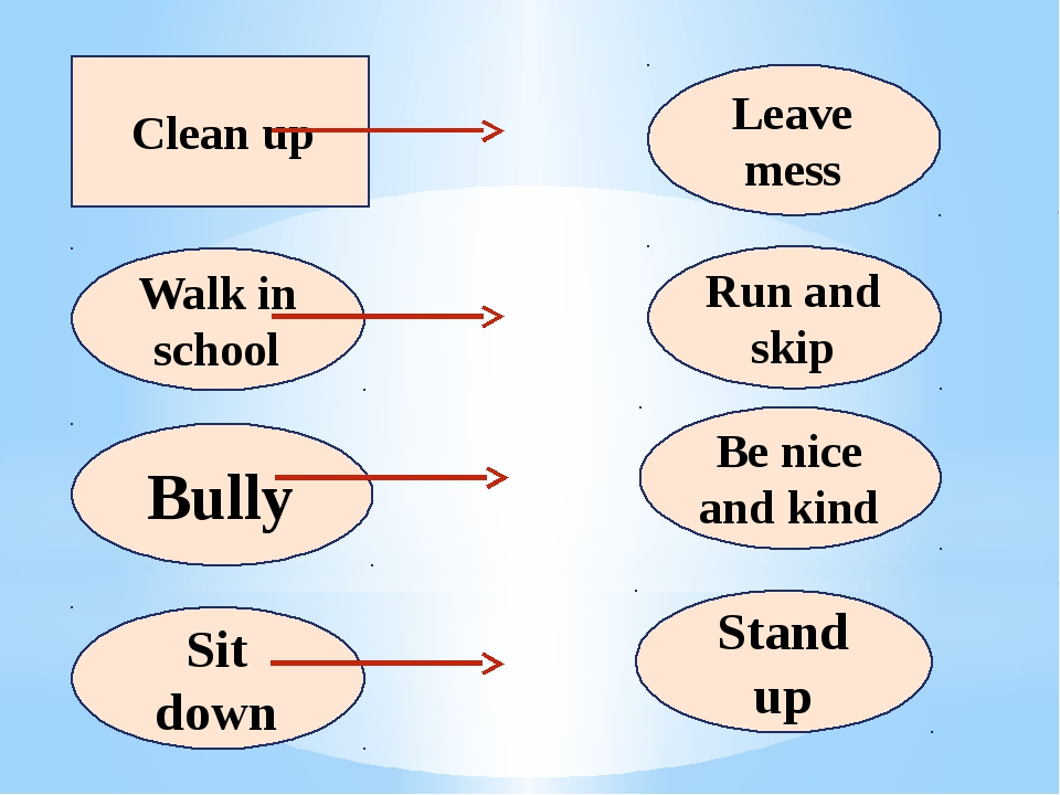 Clean up Leave mess Walk in school Run and skip Bully Be nice and kind Sit do...